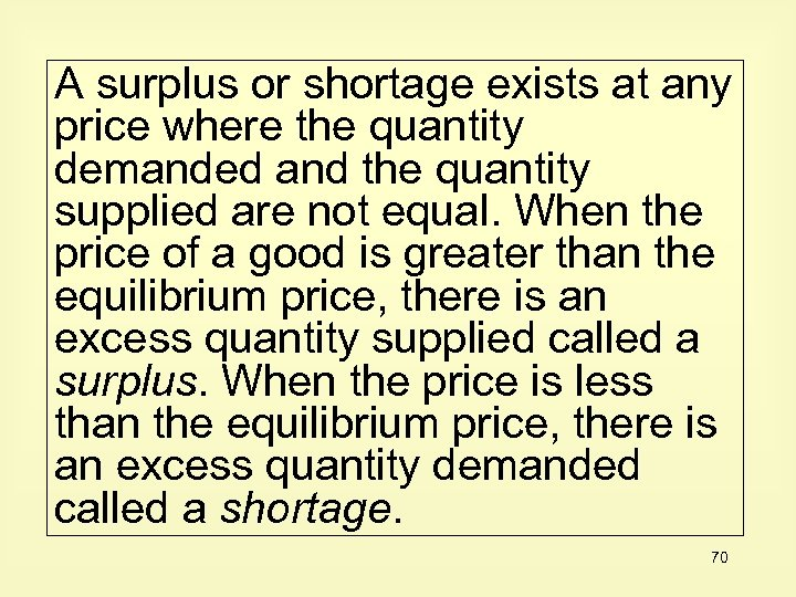 A surplus or shortage exists at any price where the quantity demanded and the