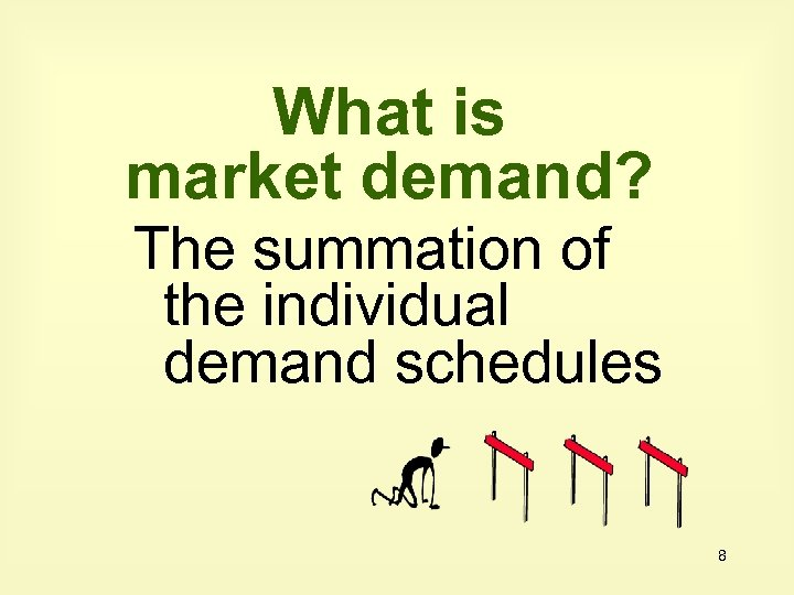 What is market demand? The summation of the individual demand schedules 8