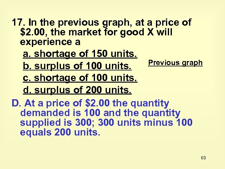 17. In the previous graph, at a price of $2. 00, the market for