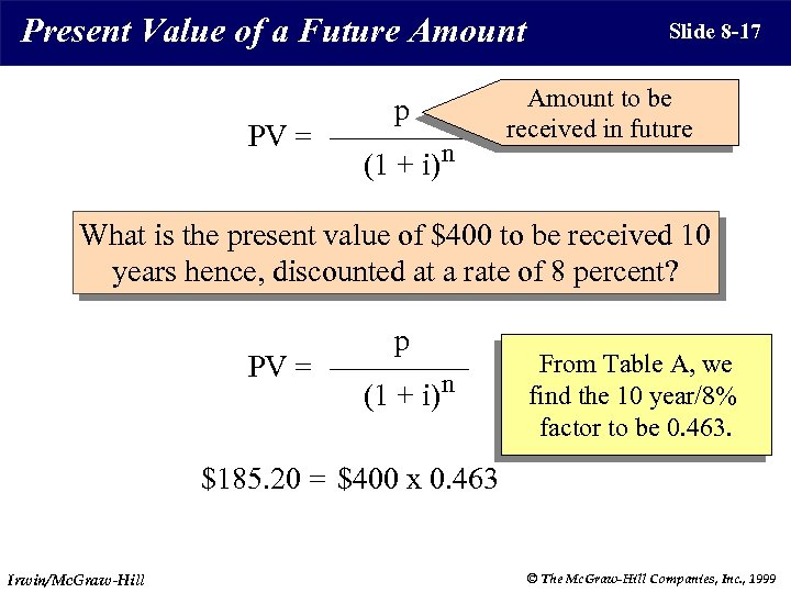 Present Value of a Future Amount PV = p (1 + i) n Slide