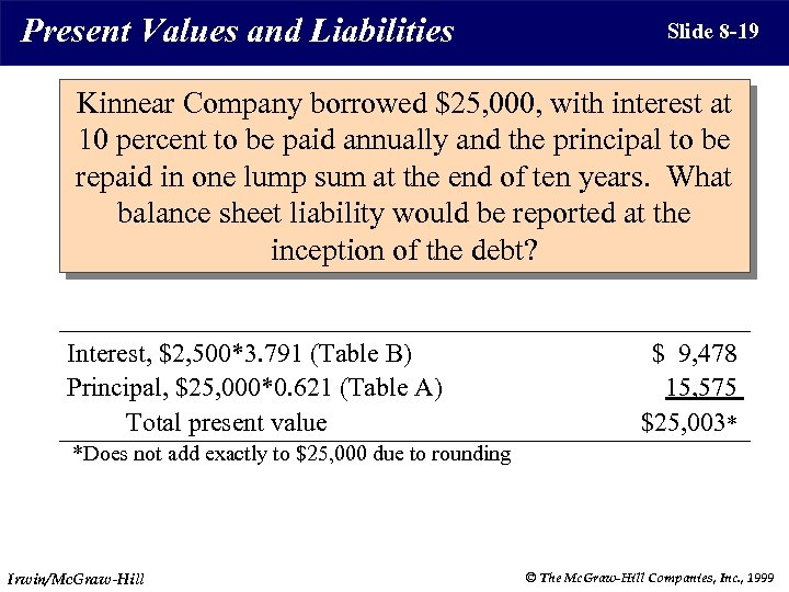 Present Values and Liabilities Slide 8 -19 Kinnear Company borrowed $25, 000, with interest