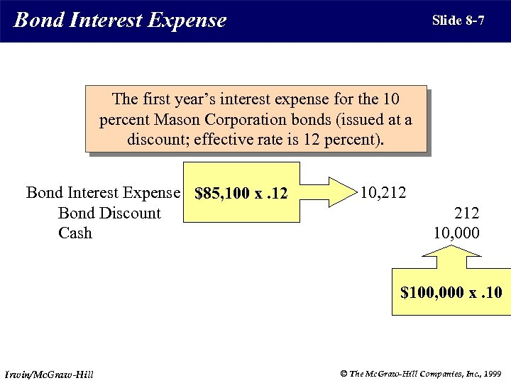 Bond Interest Expense Slide 8 -7 The first year's interest expense for the 10
