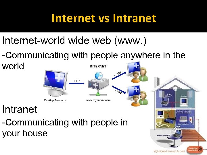 Internet vs Intranet Internet-world wide web (www. ) -Communicating with people anywhere in the