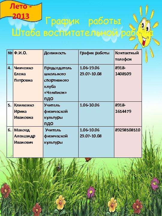 Лето 2013 График работы Штаба воспитательной работы № Ф. И. О. Должность График работы
