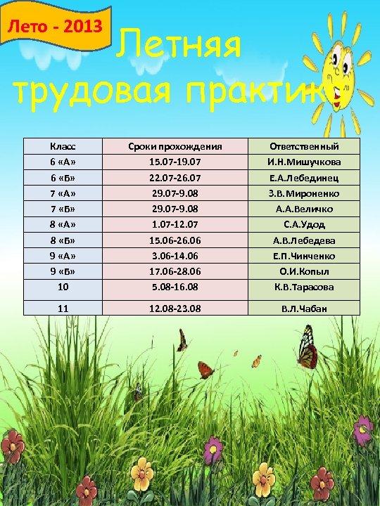 Лето - 2013 Летняя трудовая практика Класс 6 «А» 6 «Б» 7 «А» 7