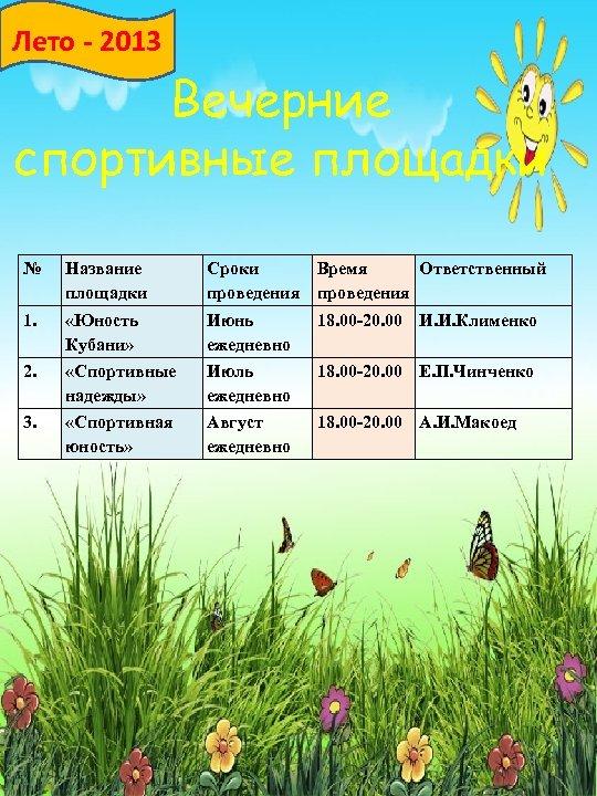 Лето - 2013 Вечерние спортивные площадки № Название площадки Сроки Время Ответственный проведения 1.