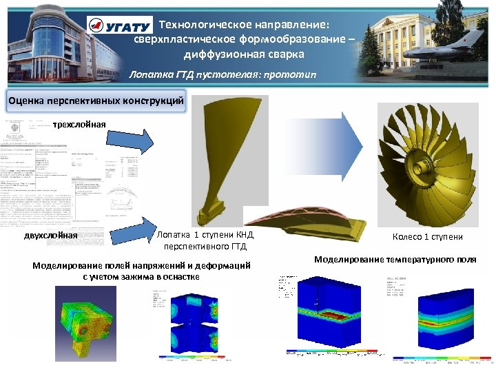 Технологическое направление: сверхпластическое формообразование – диффузионная сварка Лопатка ГТД пустотелая: прототип Оценка перспективных конструкций