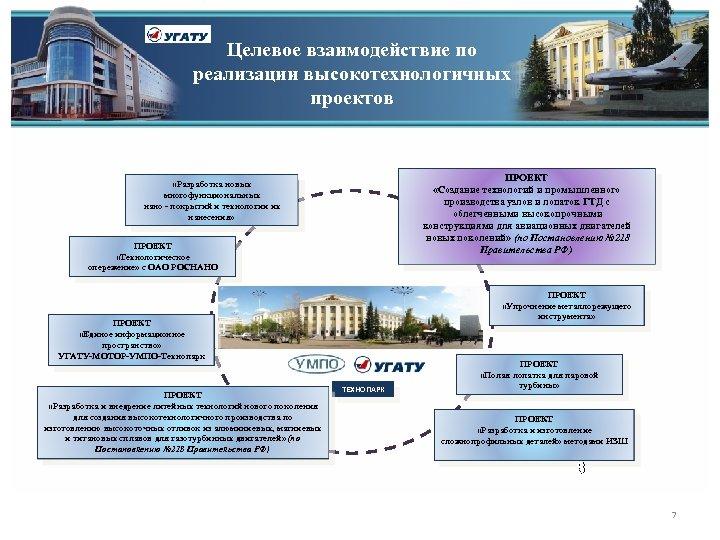 Целевое взаимодействие по реализации высокотехнологичных проектов ПРОЕКТ «Создание технологий и промышленного производства узлов и