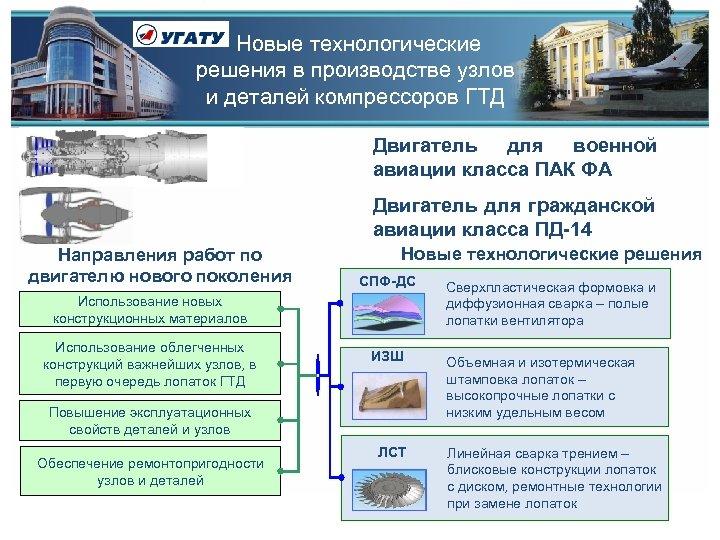 Новые технологические решения в производстве узлов и деталей компрессоров ГТД Двигатель для военной авиации