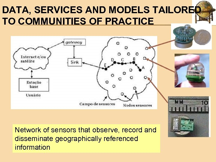 DATA, SERVICES AND MODELS TAILORED TO COMMUNITIES OF PRACTICE Network of sensors that observe,