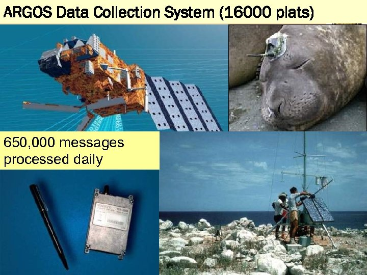 ARGOS Data Collection System (16000 plats) 650, 000 messages processed daily