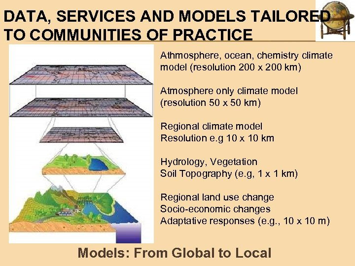 DATA, SERVICES AND MODELS TAILORED TO COMMUNITIES OF PRACTICE Athmosphere, ocean, chemistry climate model