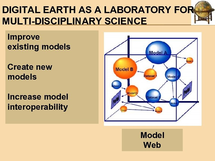 DIGITAL EARTH AS A LABORATORY FOR MULTI-DISCIPLINARY SCIENCE Improve existing models Create new models