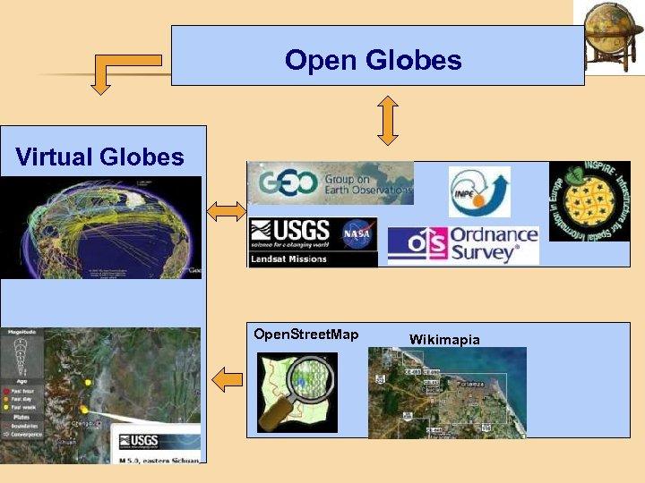 Open Globes Virtual Globes Open. Street. Map Wikimapia