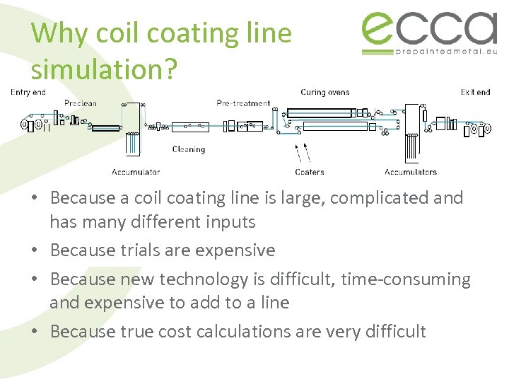 Why coil coating line simulation? • Because a coil coating line is large, complicated