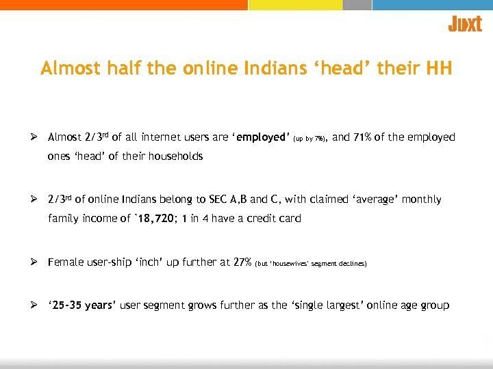 Almost half the online Indians 'head' their HH Ø Almost 2/3 rd of all