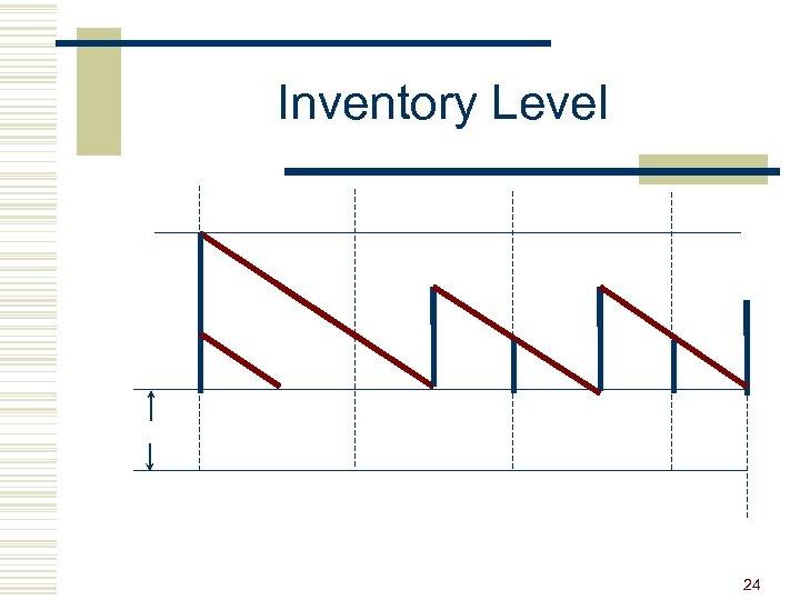 Inventory Level 24