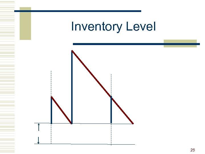 Inventory Level 25