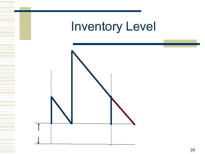 Inventory Level 26