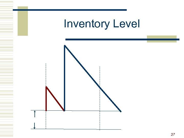 Inventory Level 27