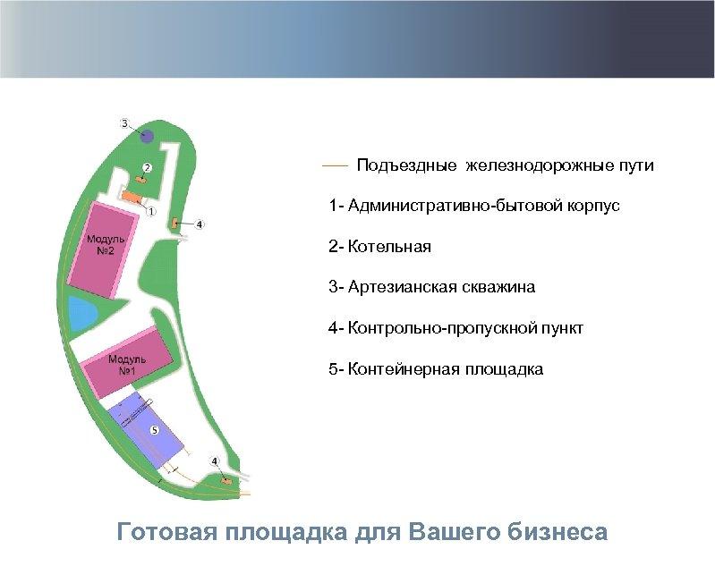 Подъездные железнодорожные пути 1 - Административно-бытовой корпус 2 - Котельная 3 - Артезианская скважина