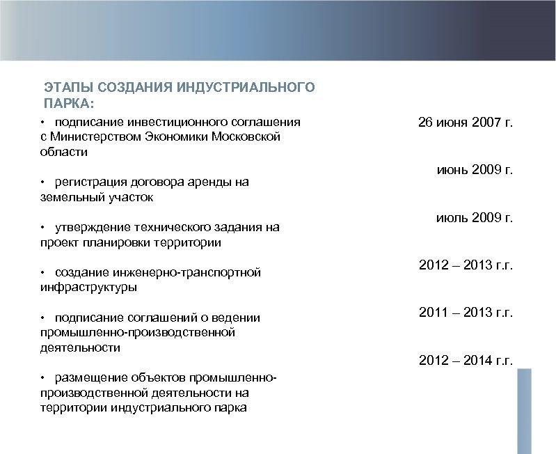 ЭТАПЫ СОЗДАНИЯ ИНДУСТРИАЛЬНОГО ПАРКА: • подписание инвестиционного соглашения с Министерством Экономики Московской области •