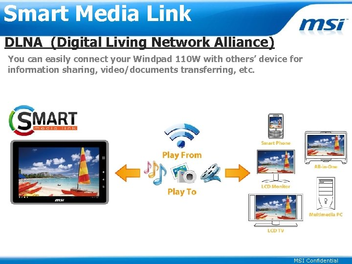 Smart Media Link DLNA (Digital Living Network Alliance) You can easily connect your Windpad
