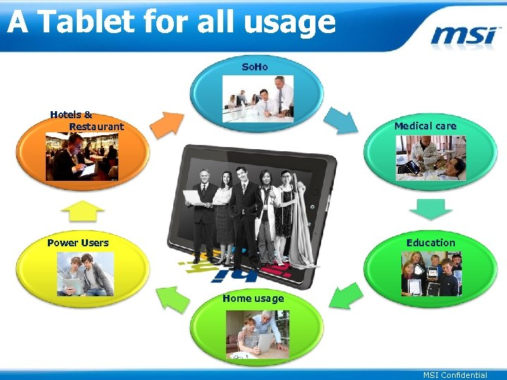 A Tablet for all usage So. Ho Hotels & Restaurant Medical care Power Users