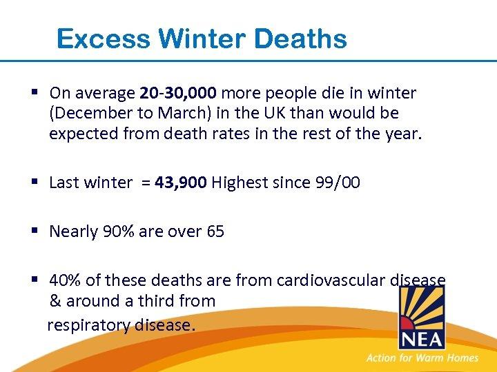 Excess Winter Deaths § On average 20 -30, 000 more people die in winter
