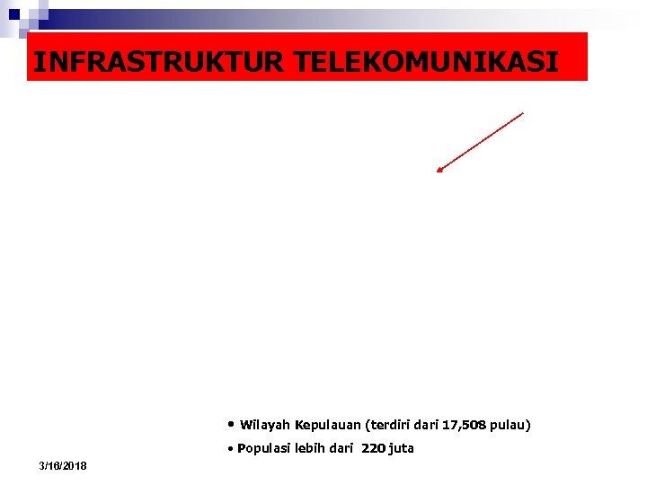 INFRASTRUKTUR TELEKOMUNIKASI • Wilayah Kepulauan (terdiri dari 17, 508 pulau) • Populasi lebih dari