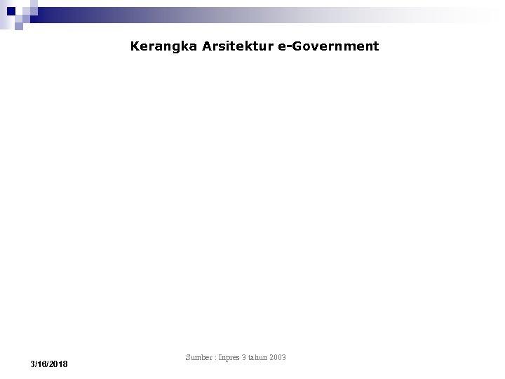 Kerangka Arsitektur e-Government 3/16/2018 Sumber : Inpres 3 tahun 2003