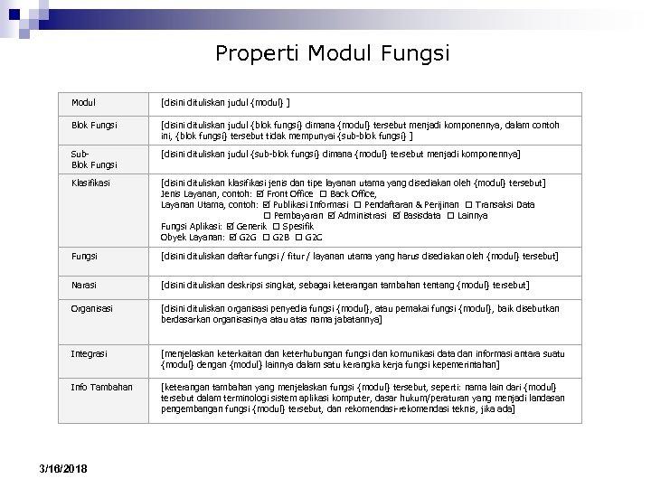 Properti Modul Fungsi Modul [disini dituliskan judul {modul} ] Blok Fungsi [disini dituliskan judul
