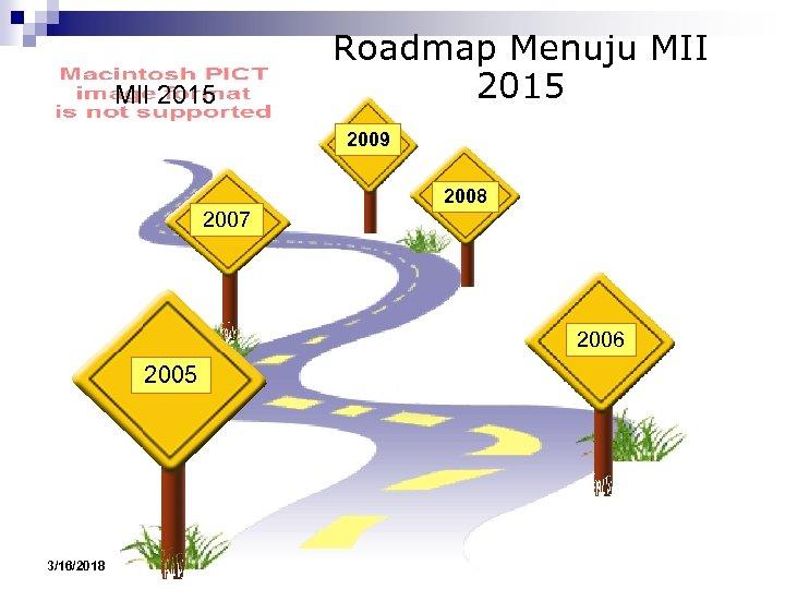 MII 2015 Roadmap Menuju MII 2015 2009 2007 2008 2006 2005 3/16/2018