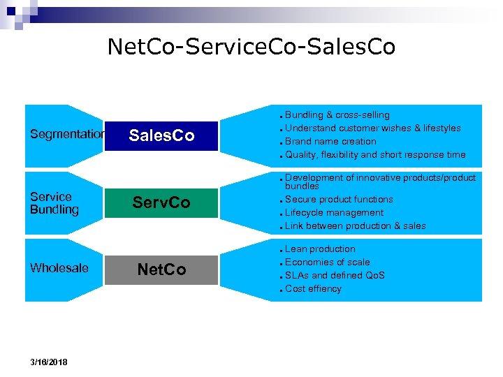 Net. Co-Service. Co-Sales. Co ● Segmentation Sales. Co ● ● Service Bundling Serv. Co