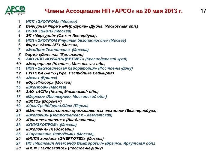 Члены Ассоциации НП «АРСО» на 20 мая 2013 г. 1. НПП «ЭКОТРОМ» (Москва) 2.