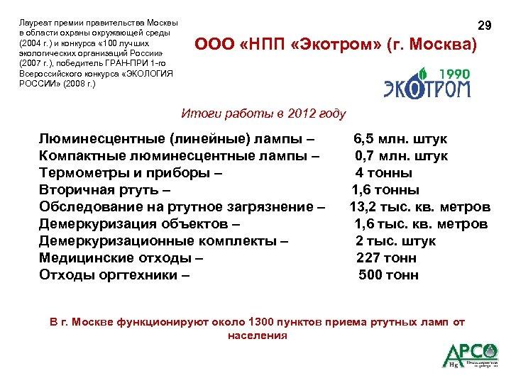 Лауреат премии правительства Москвы в области охраны окружающей среды (2004 г. ) и конкурса
