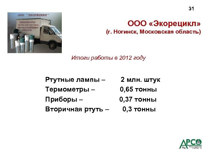 31 ООО «Экорецикл» (г. Ногинск, Московская область) Итоги работы в 2012 году Ртутные лампы