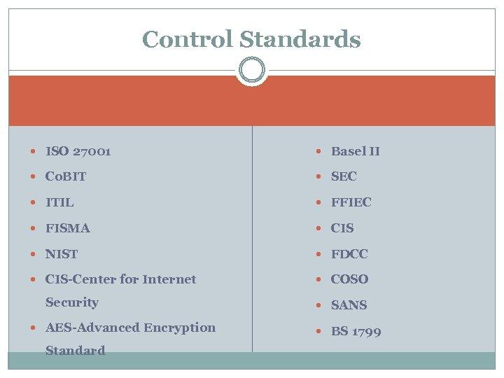 Control Standards ISO 27001 Basel II Co. BIT SEC ITIL FFIEC FISMA CIS NIST
