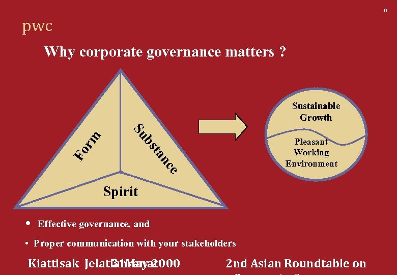 6 pwc Why corporate governance matters ? Su Pleasant Working Environment ta Fo bs