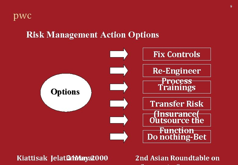 9 pwc Risk Management Action Options Fix Controls Options Re-Engineer Process Trainings Transfer Risk