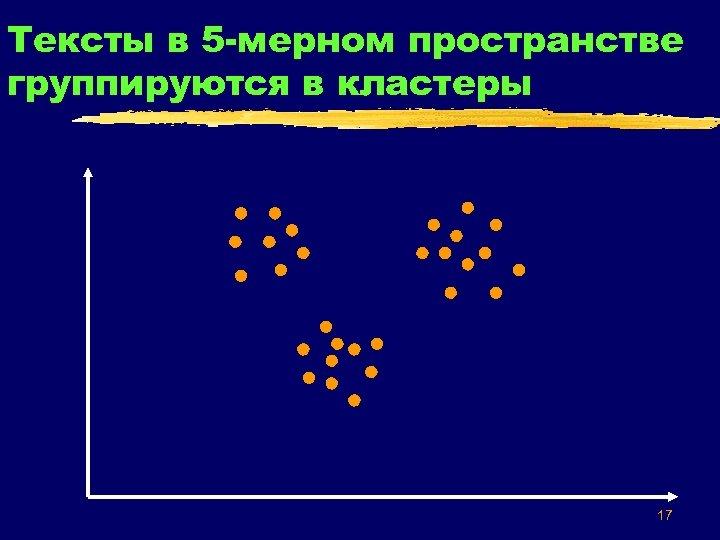 Тексты в 5 -мерном пространстве группируются в кластеры 17