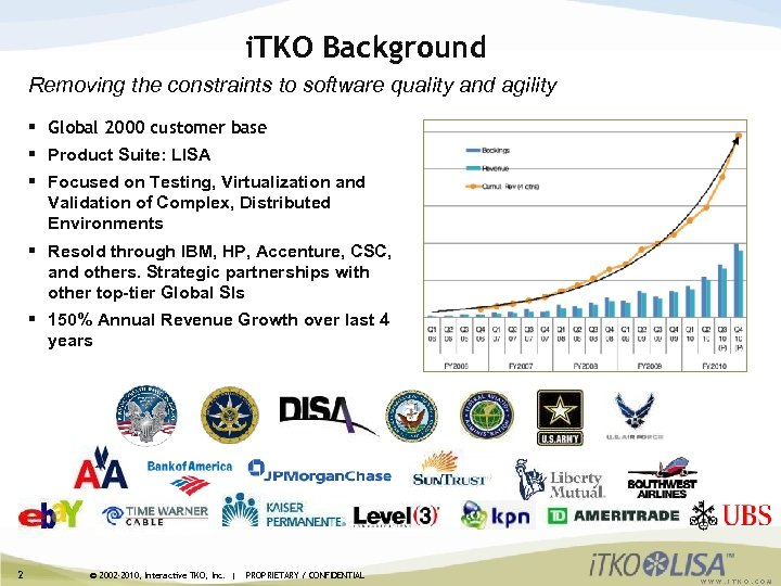 i. TKO Background Removing the constraints to software quality and agility § Global 2000