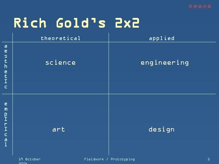 Rich Gold's 2 x 2 theoretical a e s t h e t I