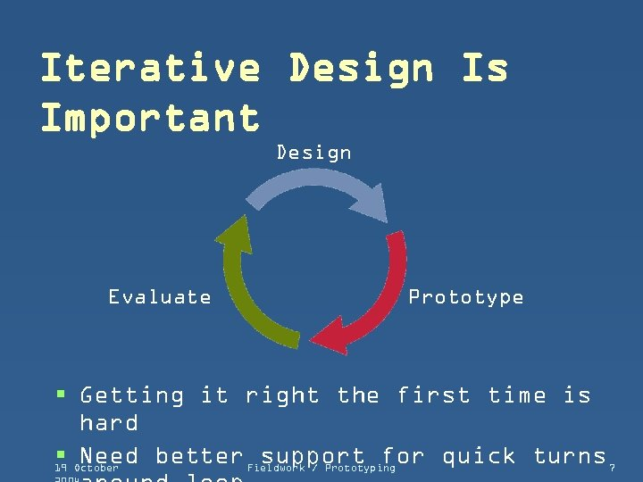 Iterative Design Is Important Design Evaluate Prototype § Getting it right the first time
