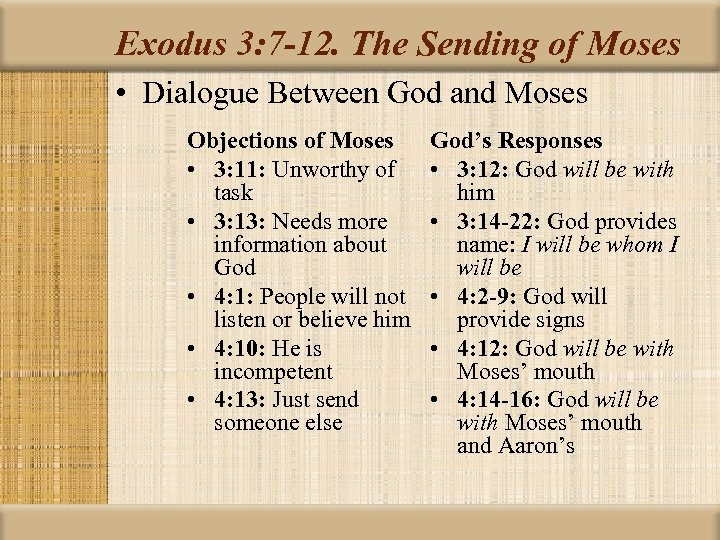 Exodus 3: 7 -12. The Sending of Moses • Dialogue Between God and Moses