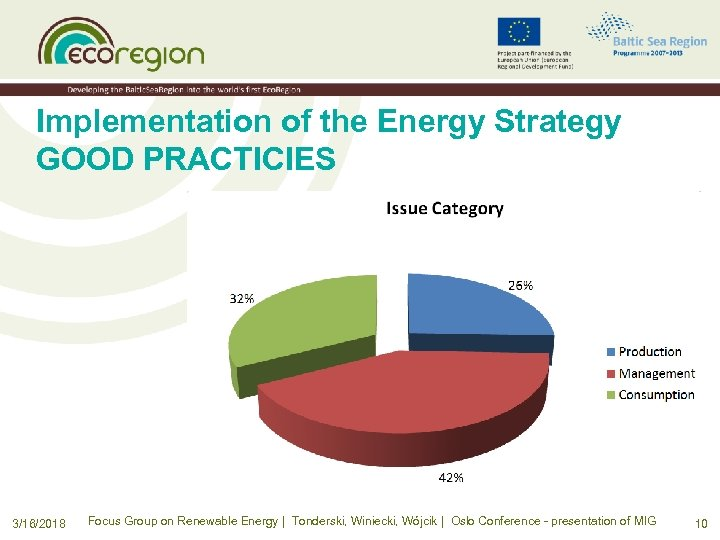Implementation of the Energy Strategy GOOD PRACTICIES 3/16/2018 Focus Group on Renewable Energy |