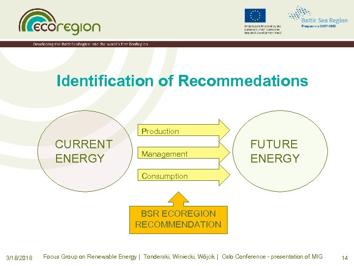 Identification of Recommedations Production CURRENT ENERGY Management FUTURE ENERGY Consumption BSR ECOREGION RECOMMENDATION 3/16/2018