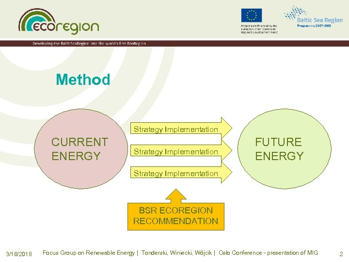 Method Strategy Implementation CURRENT ENERGY Strategy Implementation FUTURE ENERGY Strategy Implementation BSR ECOREGION RECOMMENDATION