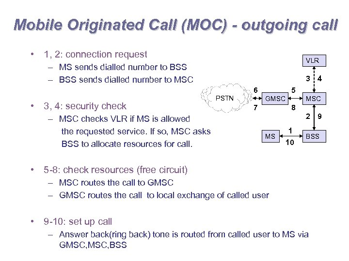 Mobile Originated Call (MOC) - outgoing call • 1, 2: connection request VLR –