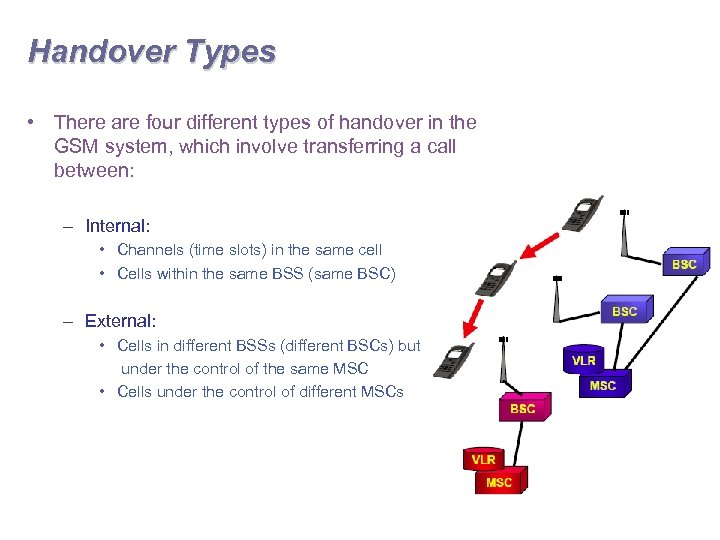 Handover Types • There are four different types of handover in the GSM system,